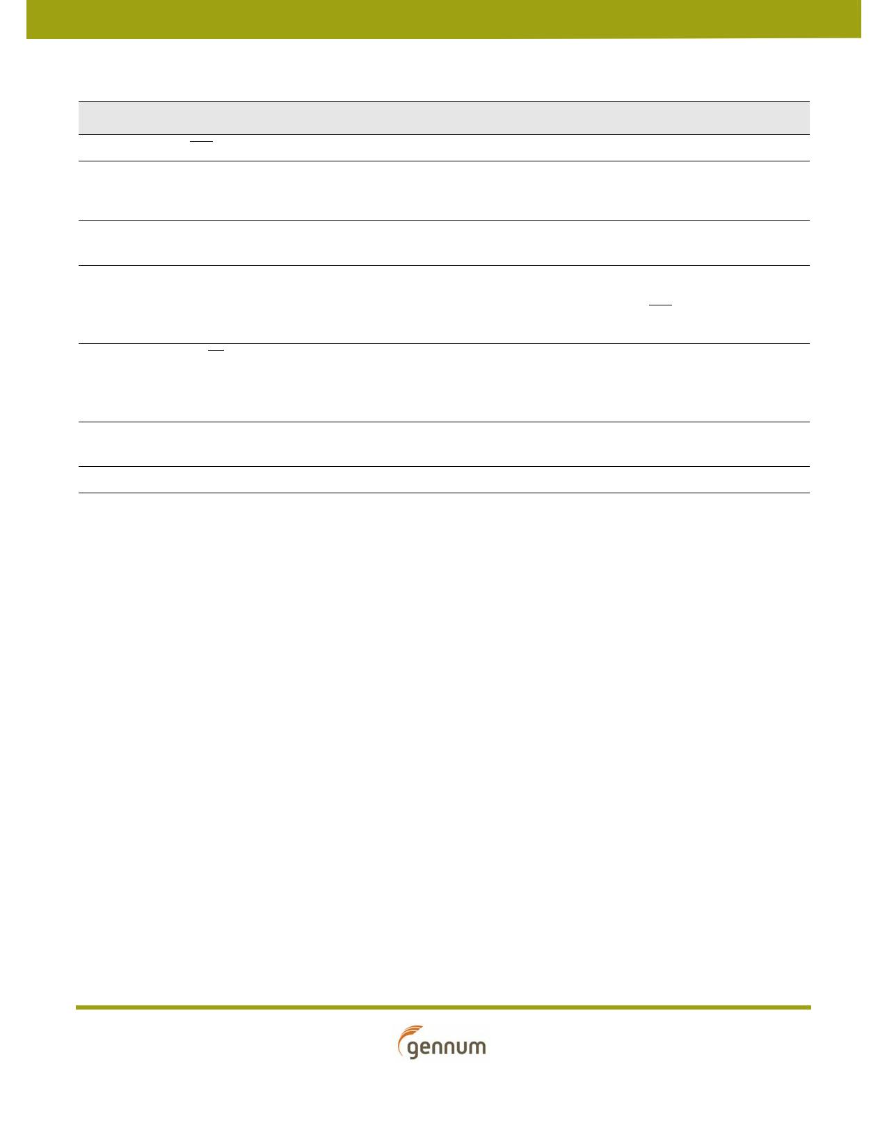 GS2974A pdf