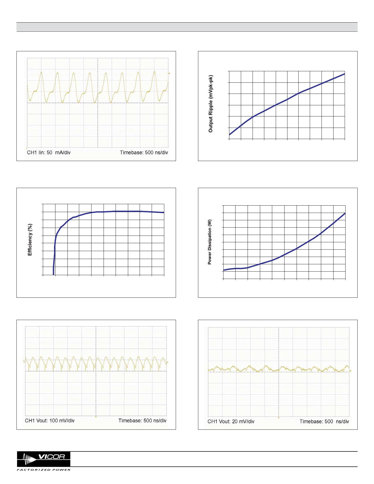 V048K160M015 pdf, ピン配列