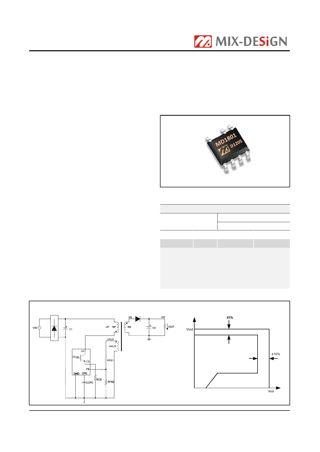 MD1801 데이터시트 및 MD1801 PDF