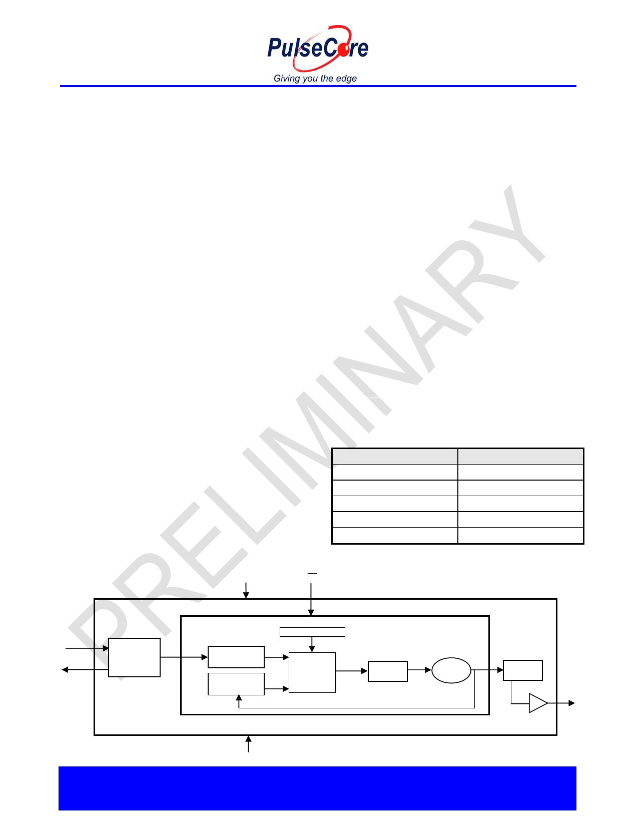 ASM3P2775A Datasheet, ASM3P2775A PDF,ピン配置, 機能