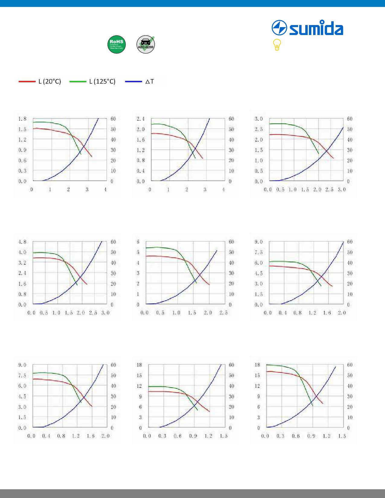 CDRH40D28T125 pdf, ピン配列