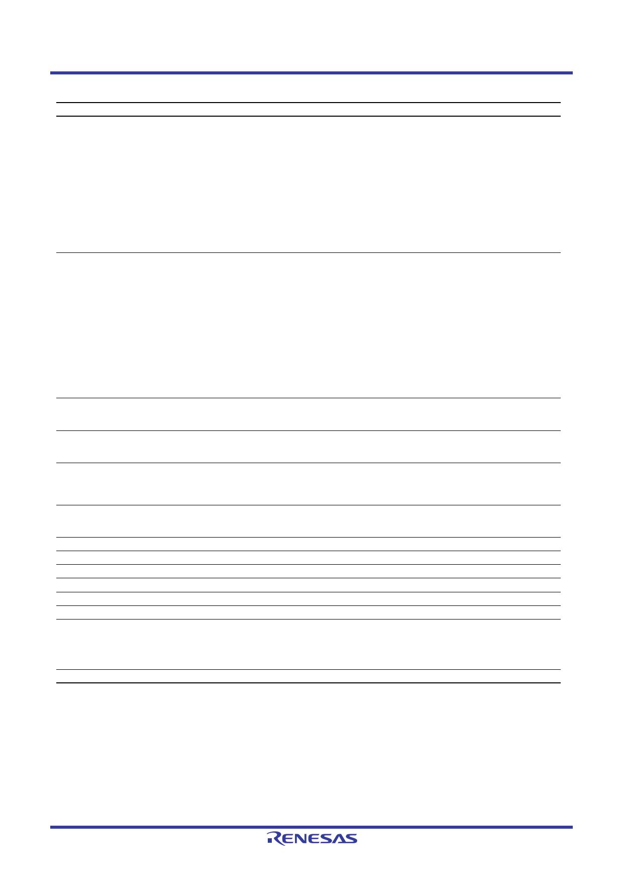 R5F51305ADFN pdf, 반도체, 판매, 대치품