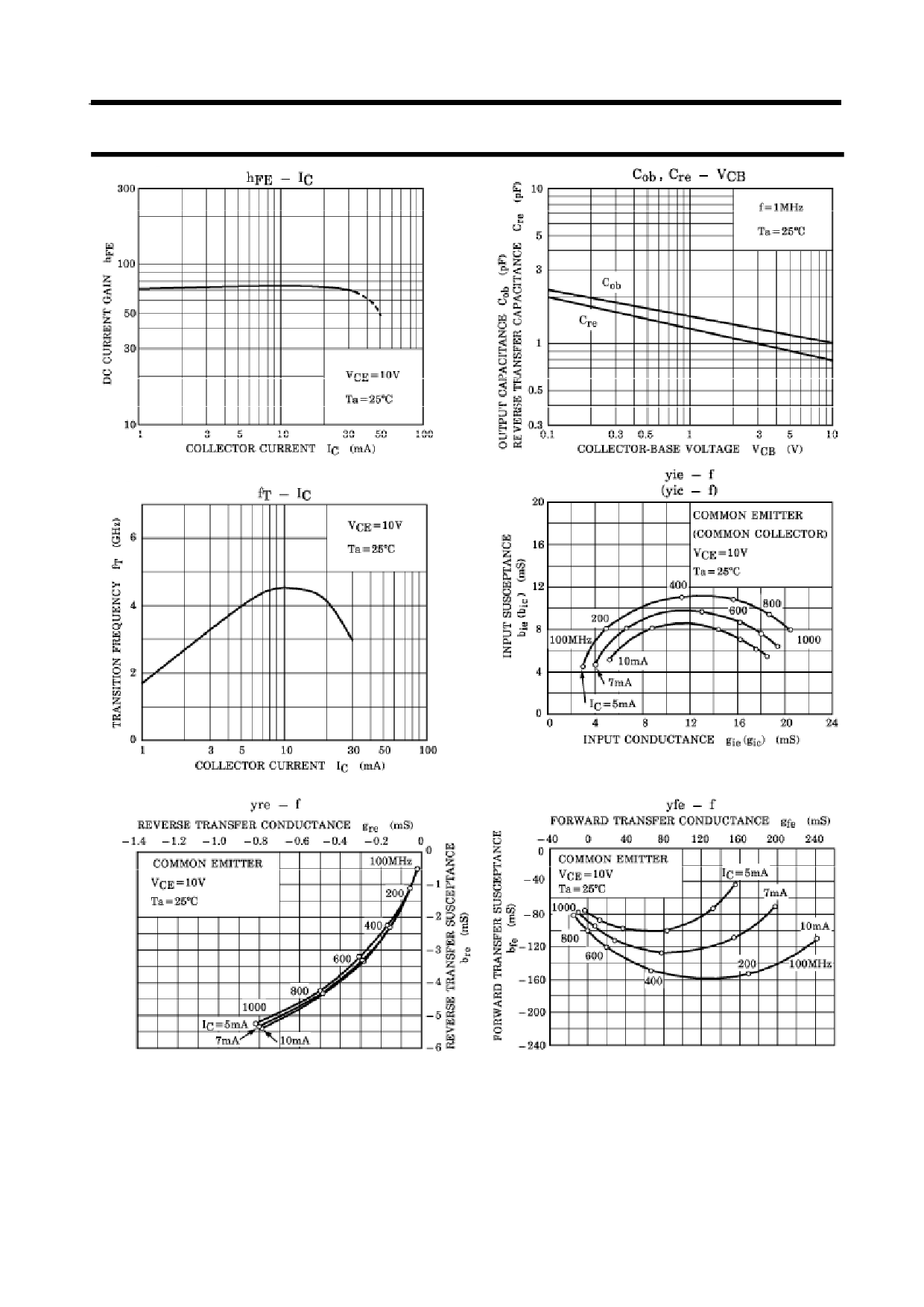 2SC3547 pdf, ピン配列