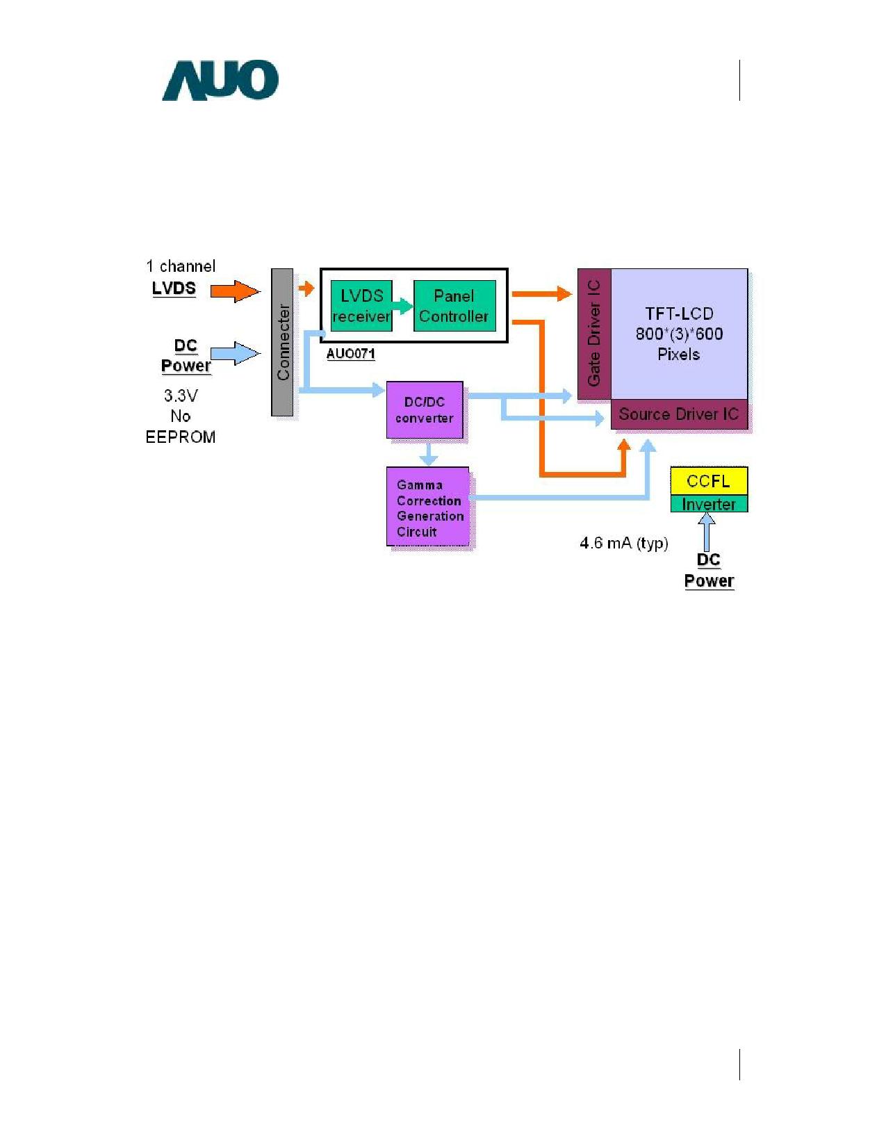 G084SN03-V2 電子部品, 半導体