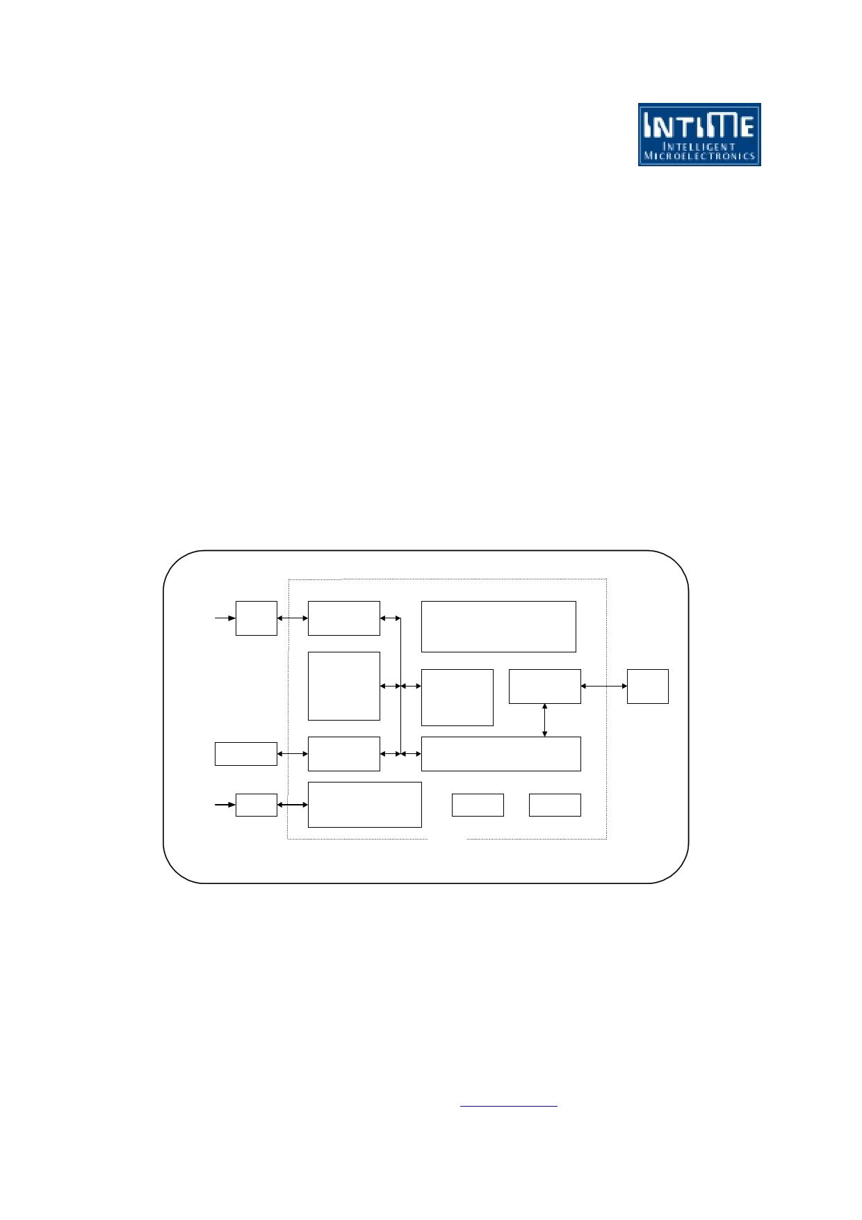 IME6400 دیتاشیت PDF