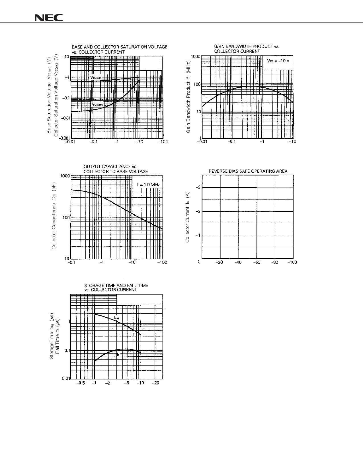 2SA1648-Z pdf, 반도체, 판매, 대치품
