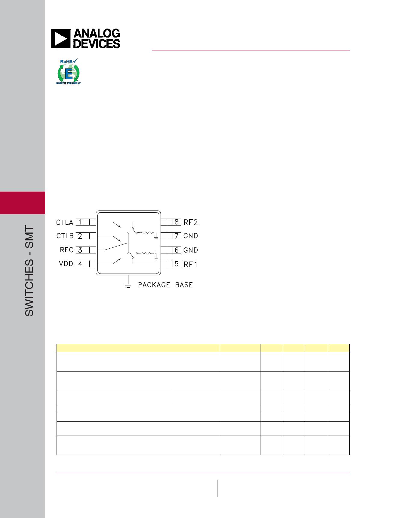 HMC336MS8G دیتاشیت PDF
