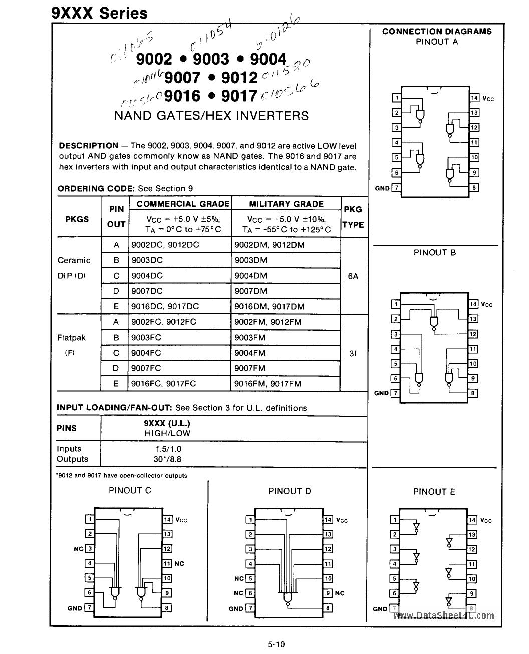 9017 Hoja de datos, Descripción, Manual