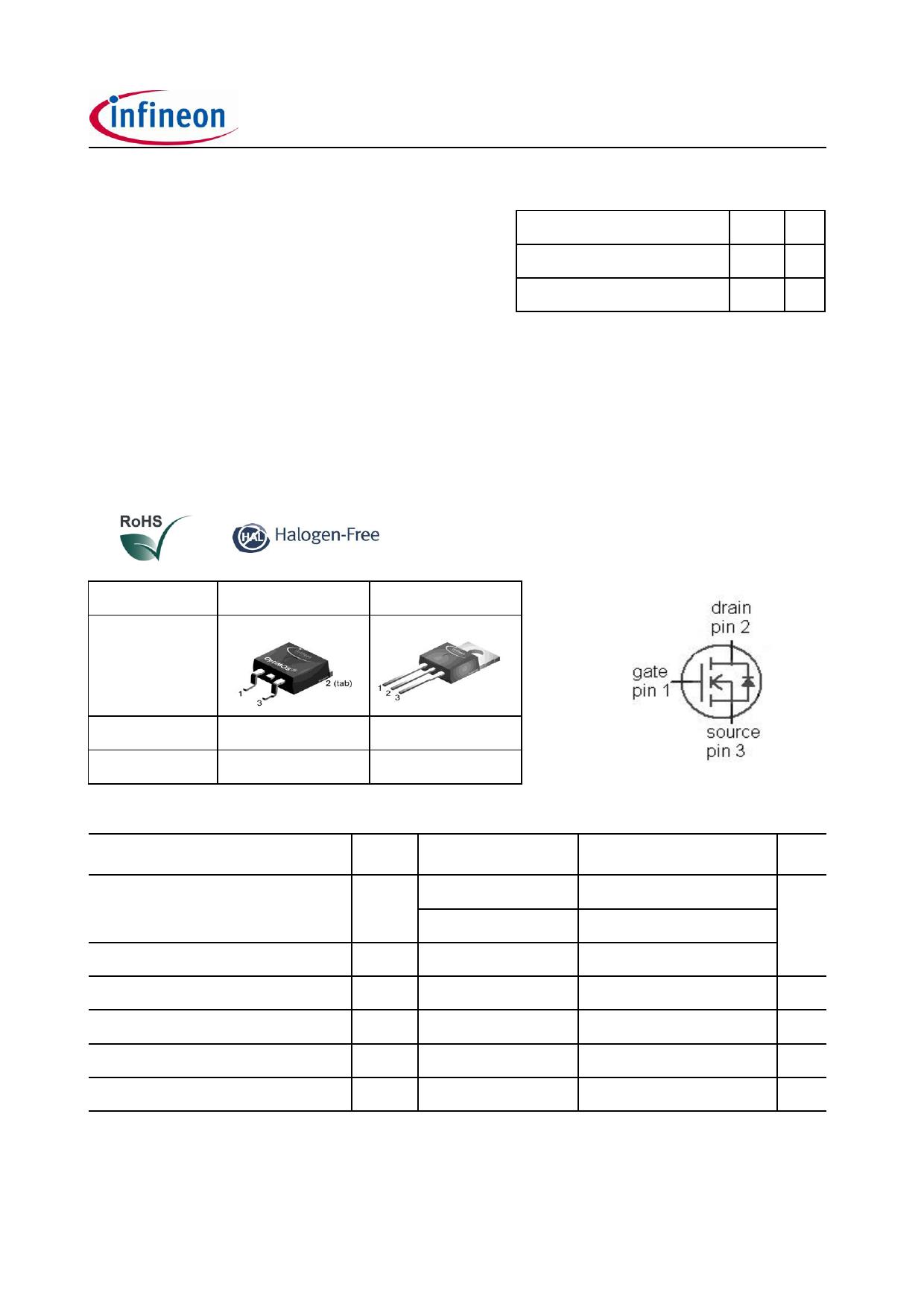 IPP230N06L3G datasheet