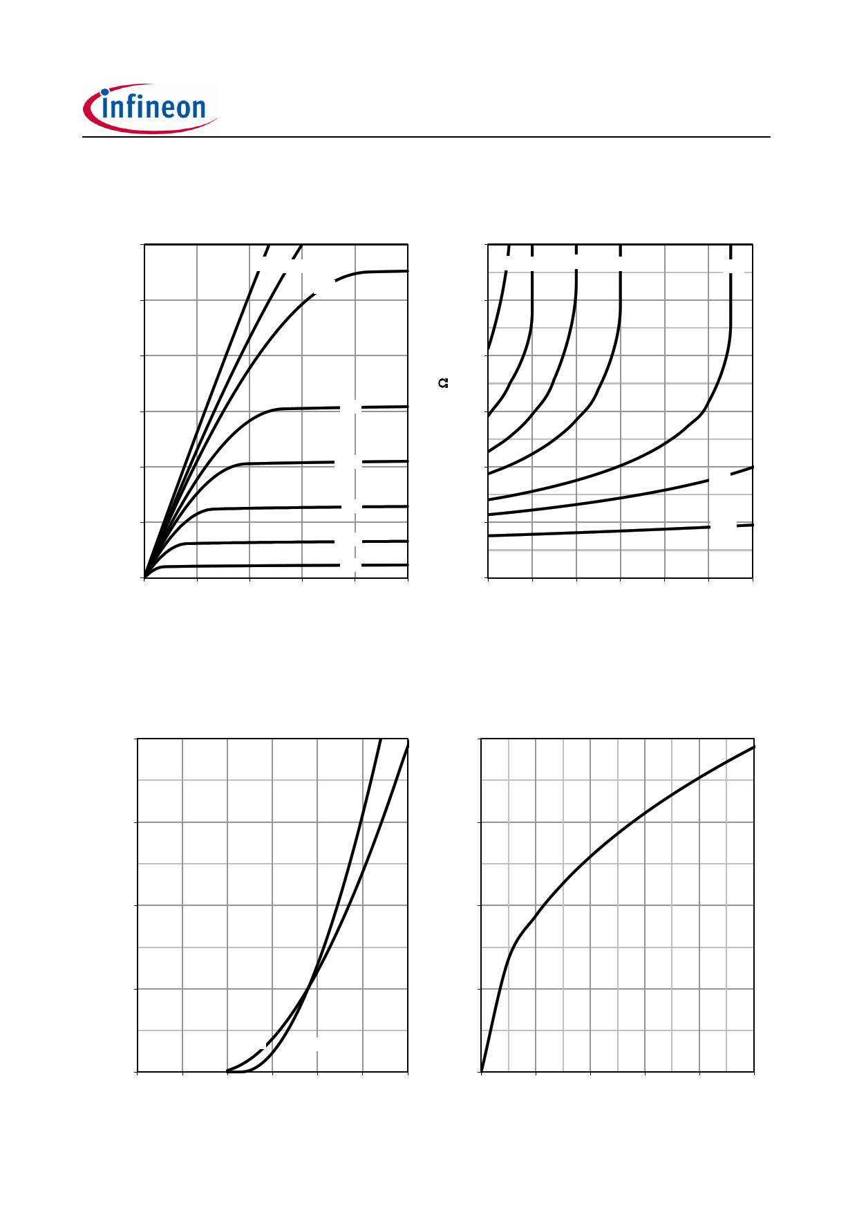IPP230N06L3G pdf