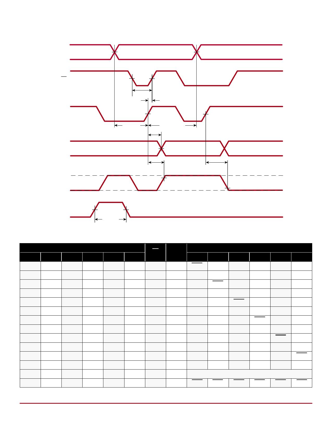 HV209FG 電子部品, 半導体