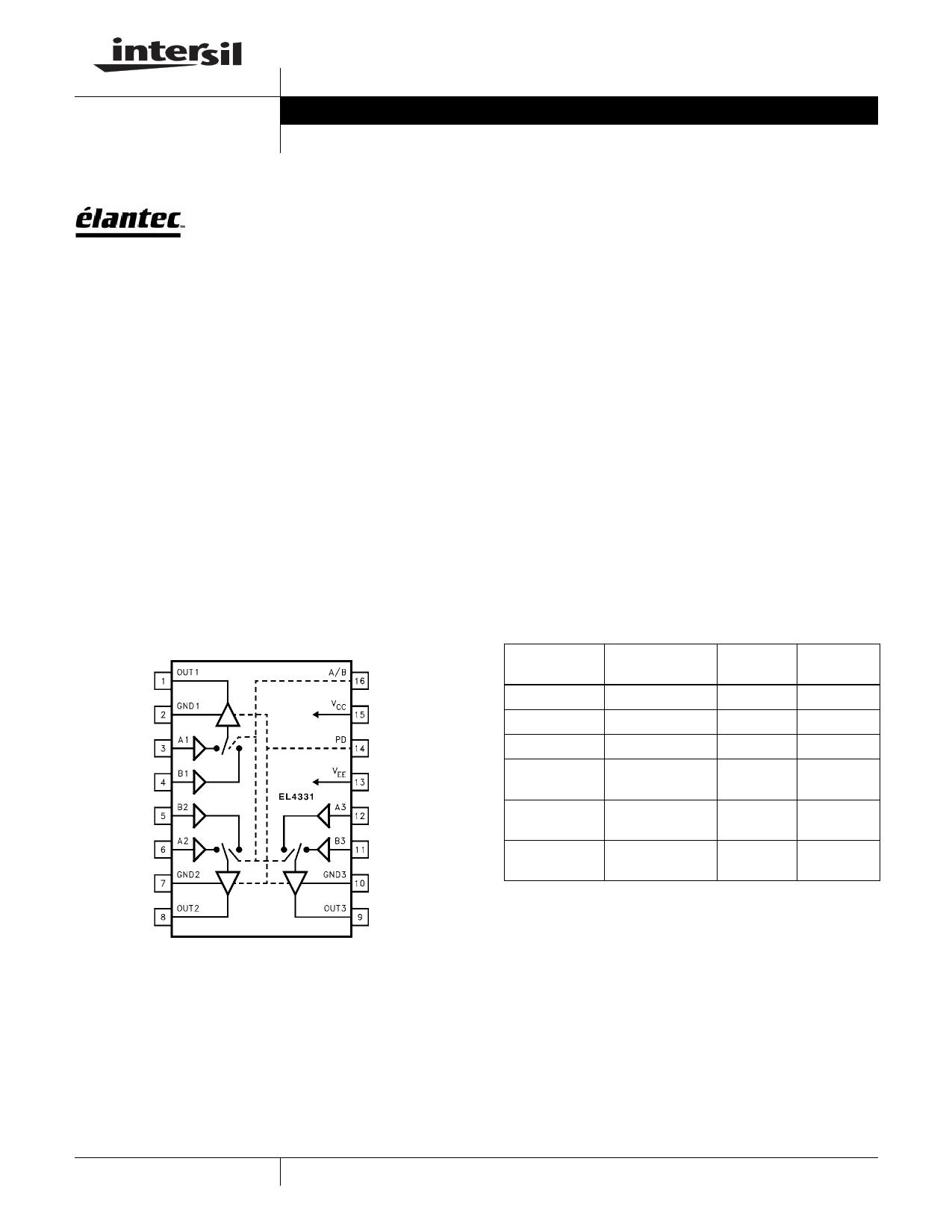 EL4331 دیتاشیت PDF