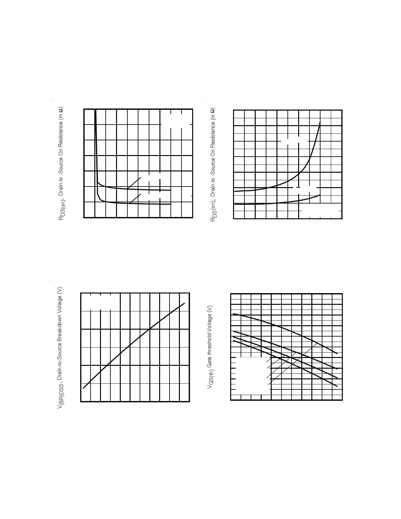 2N7588T3 pdf