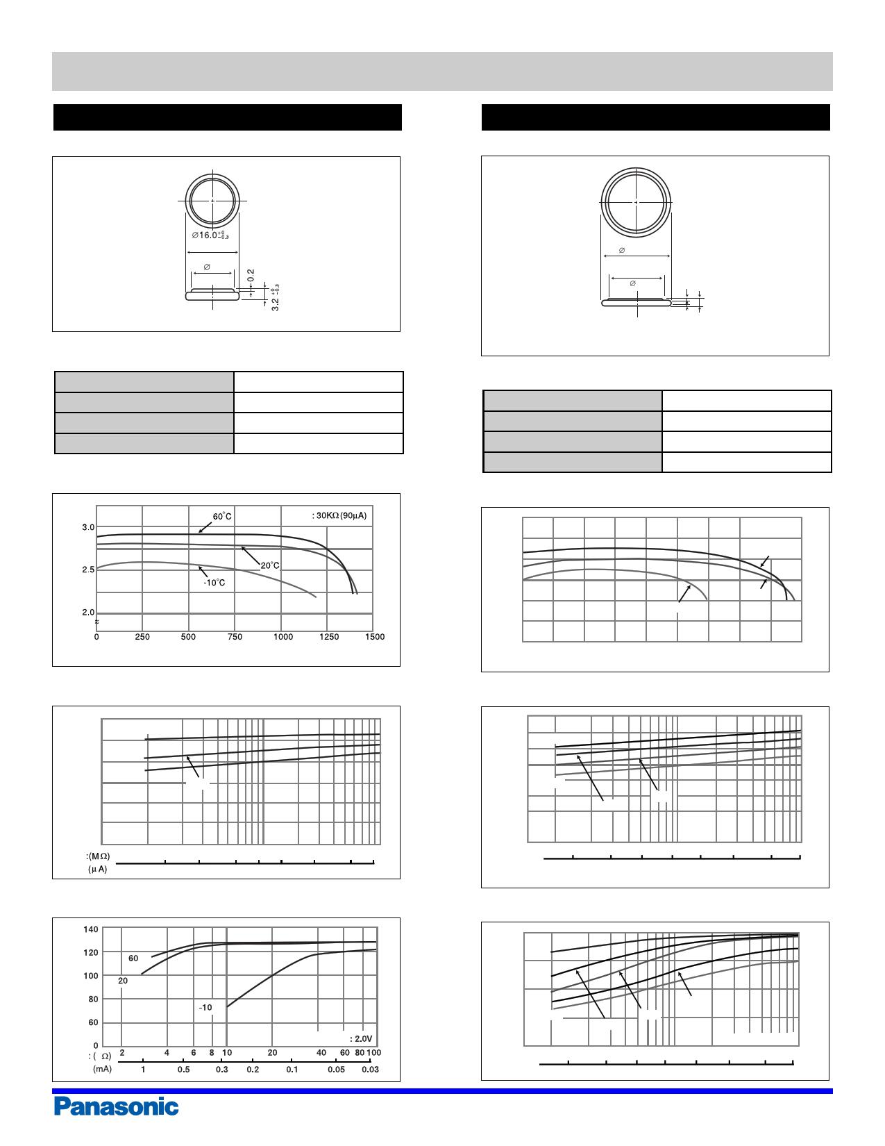 BR2016 Datasheet, BR2016 PDF,ピン配置, 機能