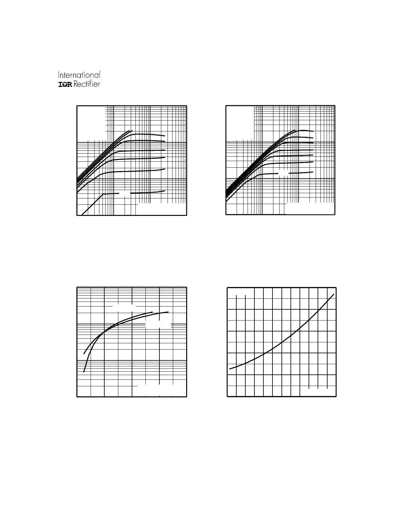 IRFZ48NL pdf, ピン配列