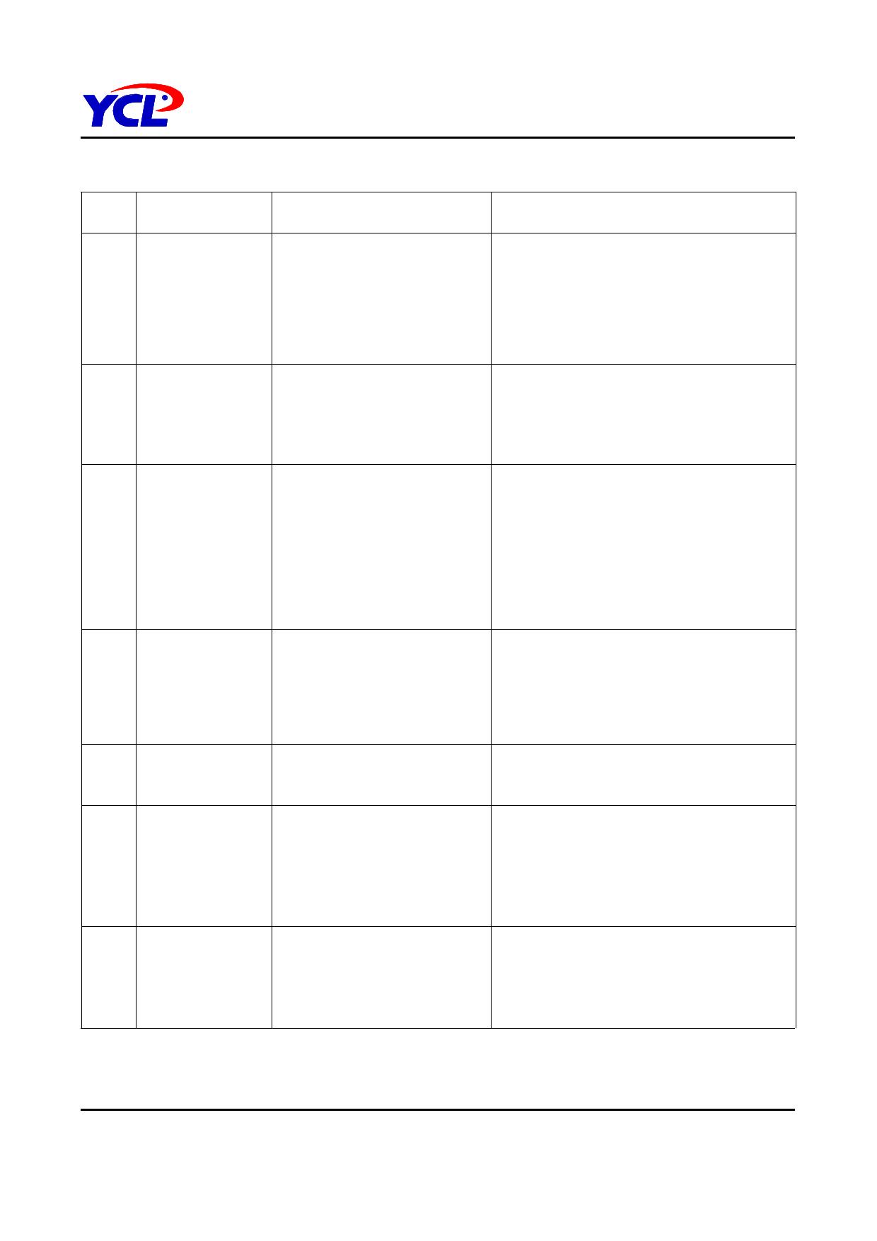 PTC000x-01 pdf, ピン配列