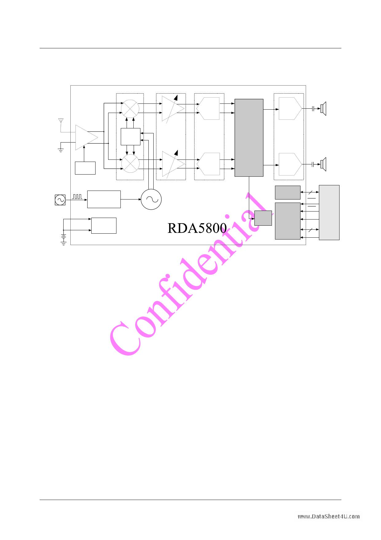 rda5800  u30c7 u30fc u30bf u30b7 u30fc u30c8 pdf