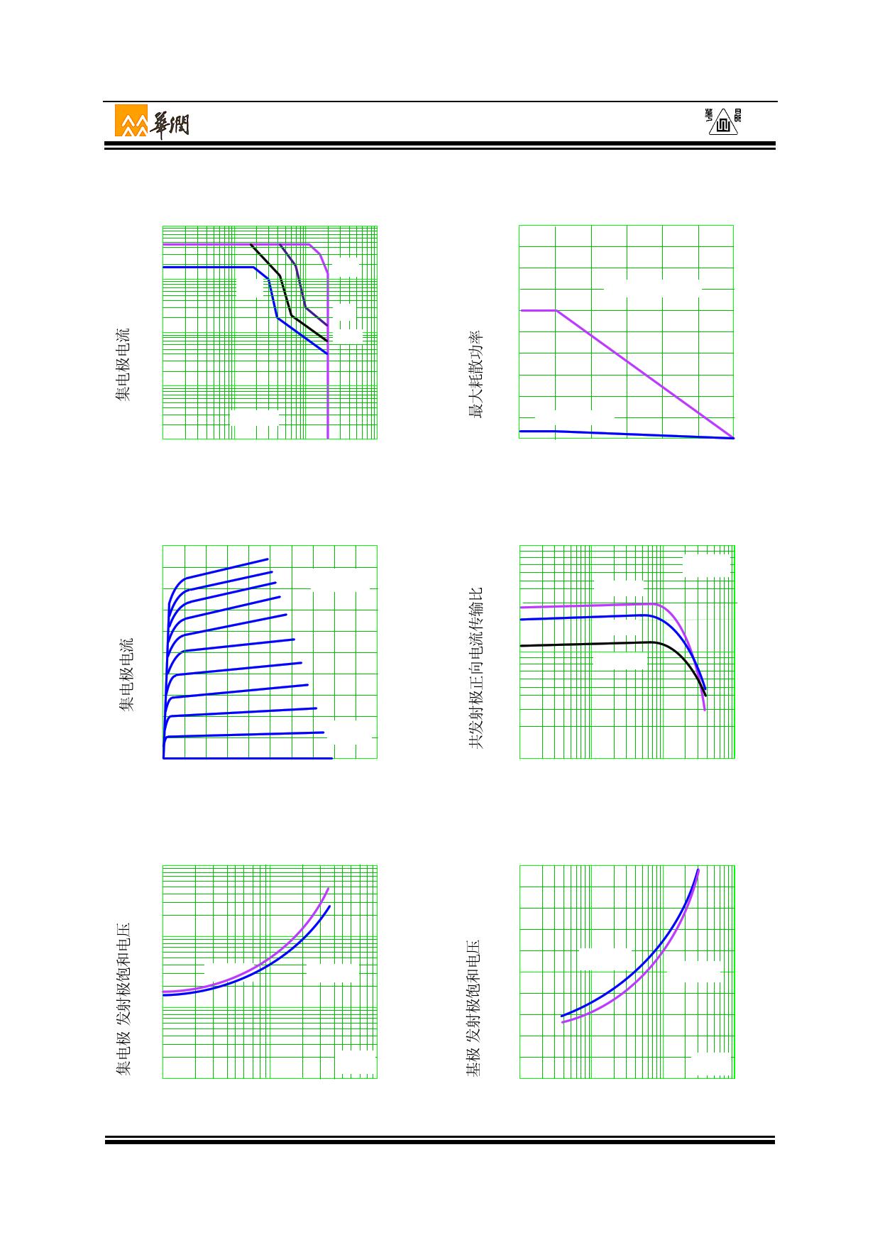 3DD13003U3D pdf, ピン配列
