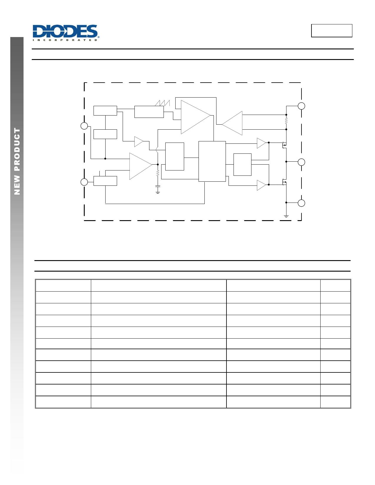 AP3419 pdf, 電子部品, 半導体, ピン配列
