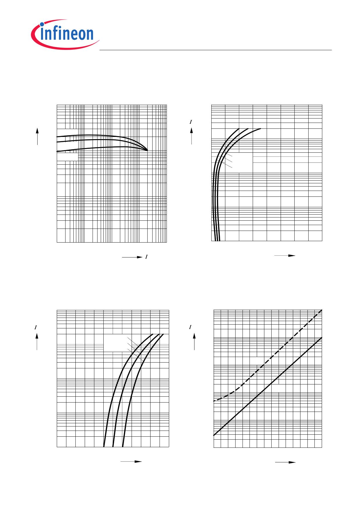 BCP69-25 Fiche technique