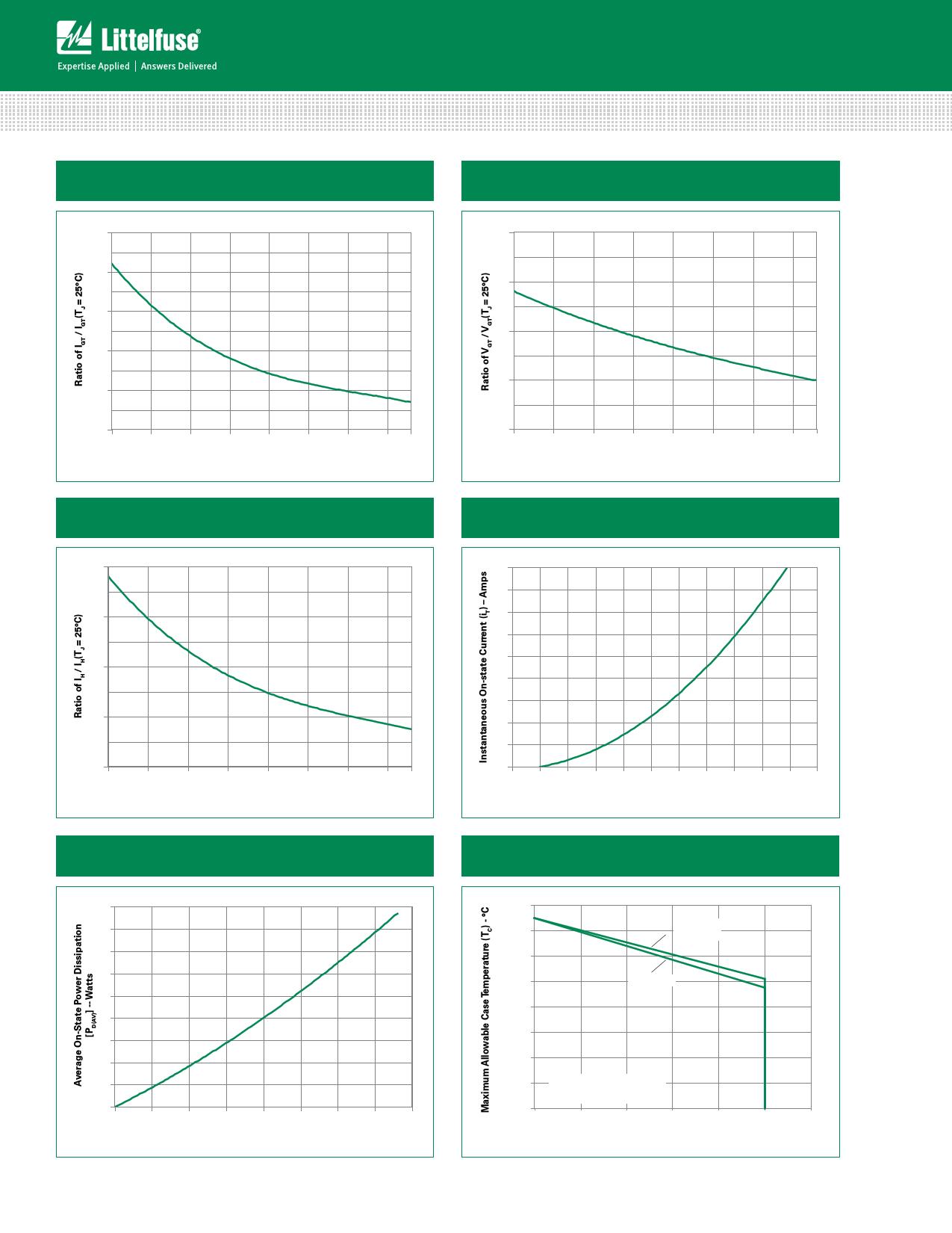 HQ6025LH5 pdf, ピン配列