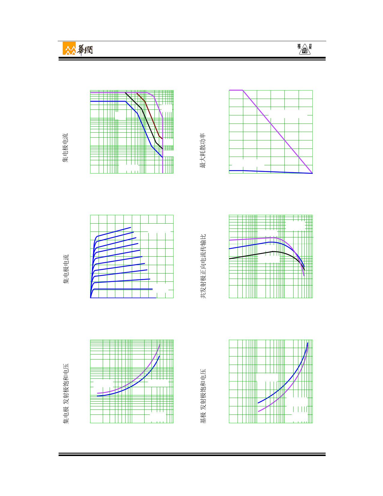 3DD13005N8D pdf, ピン配列