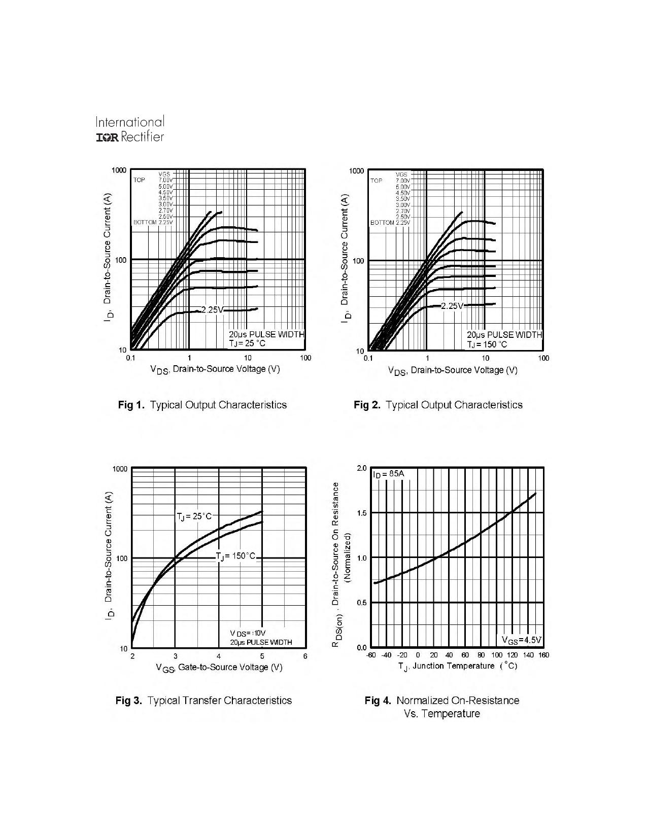 IRL3402PbF pdf, ピン配列