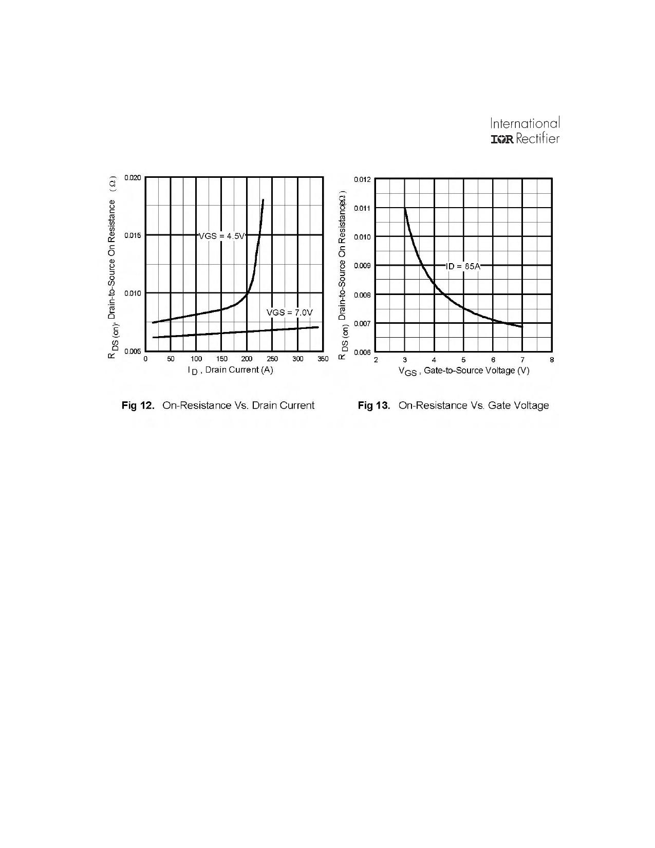 IRL3402PbF 電子部品, 半導体