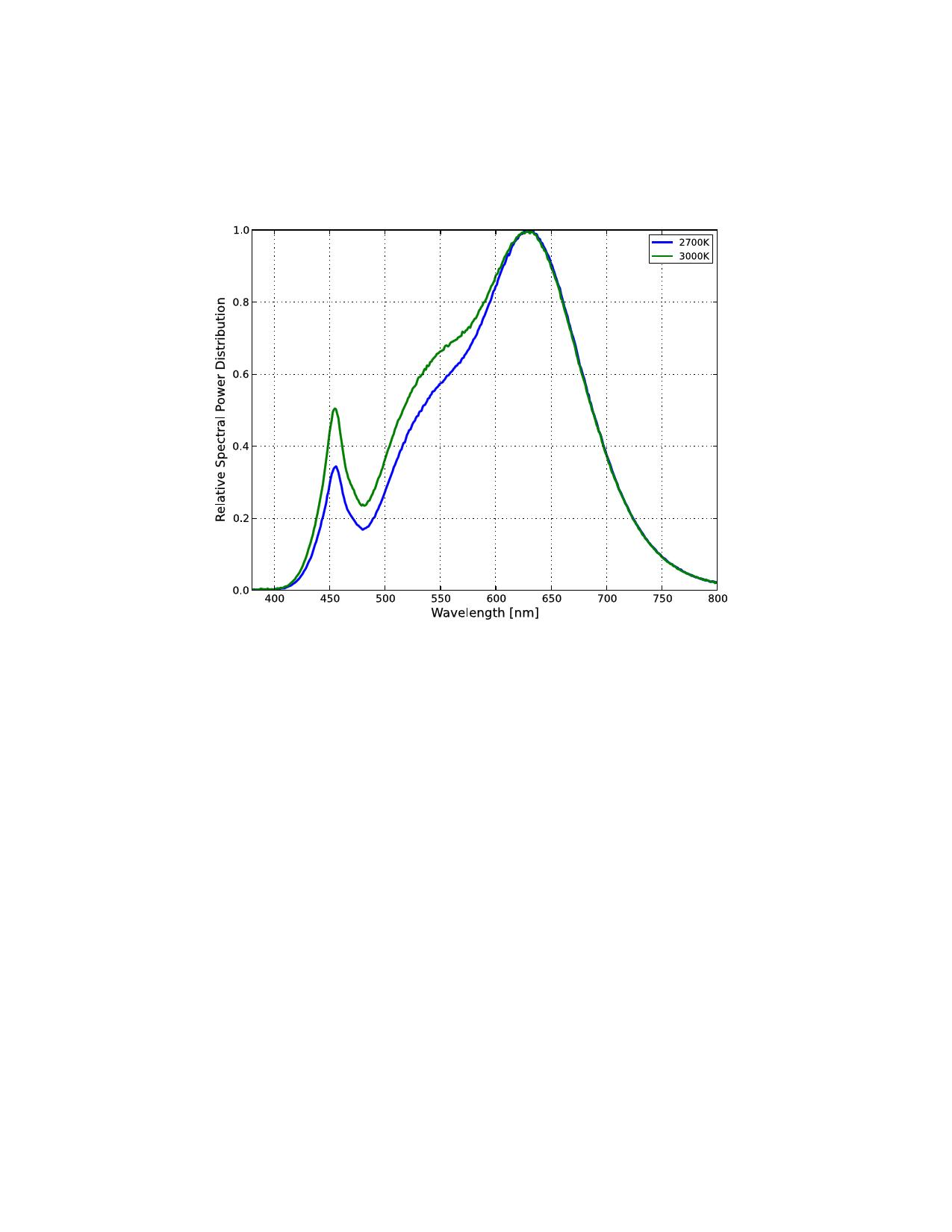 L1T2-5085000000000 arduino