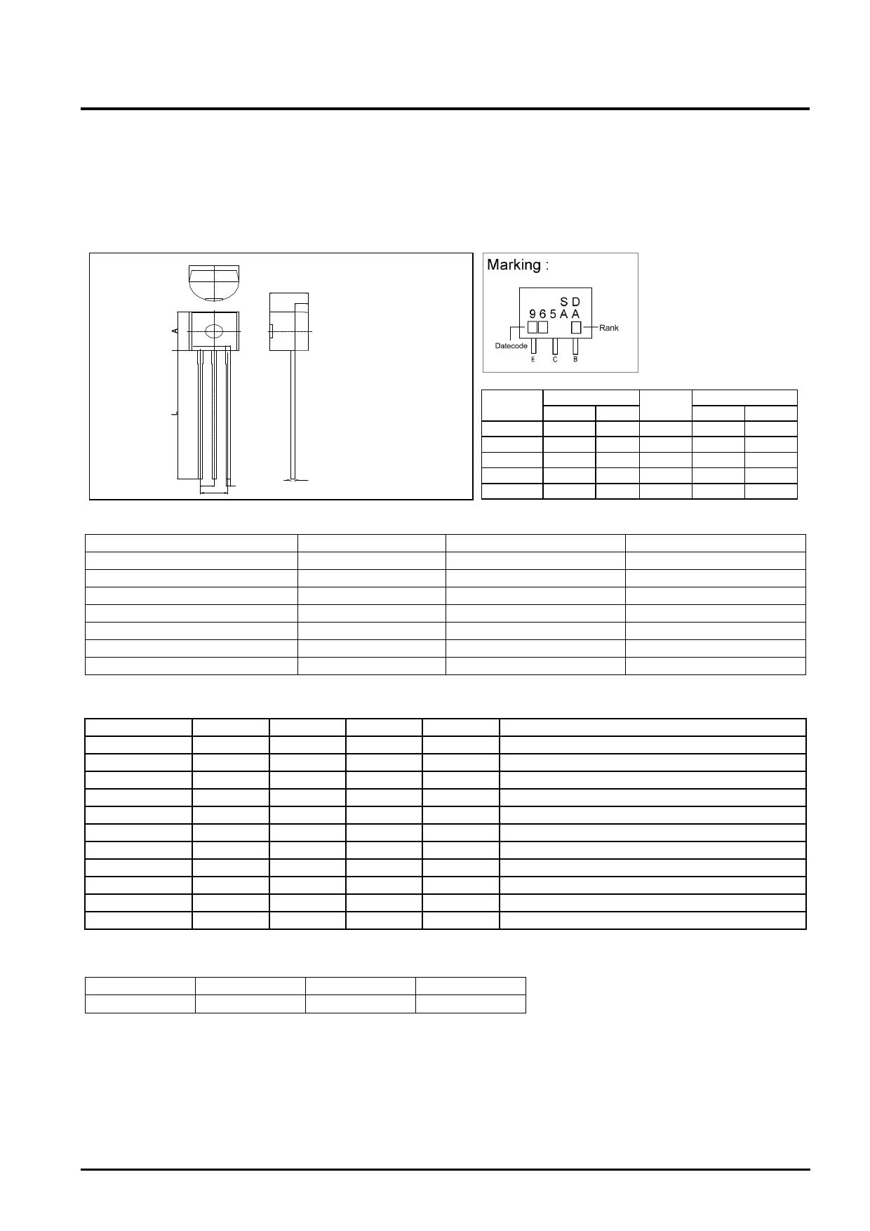 GSD965AA دیتاشیت PDF