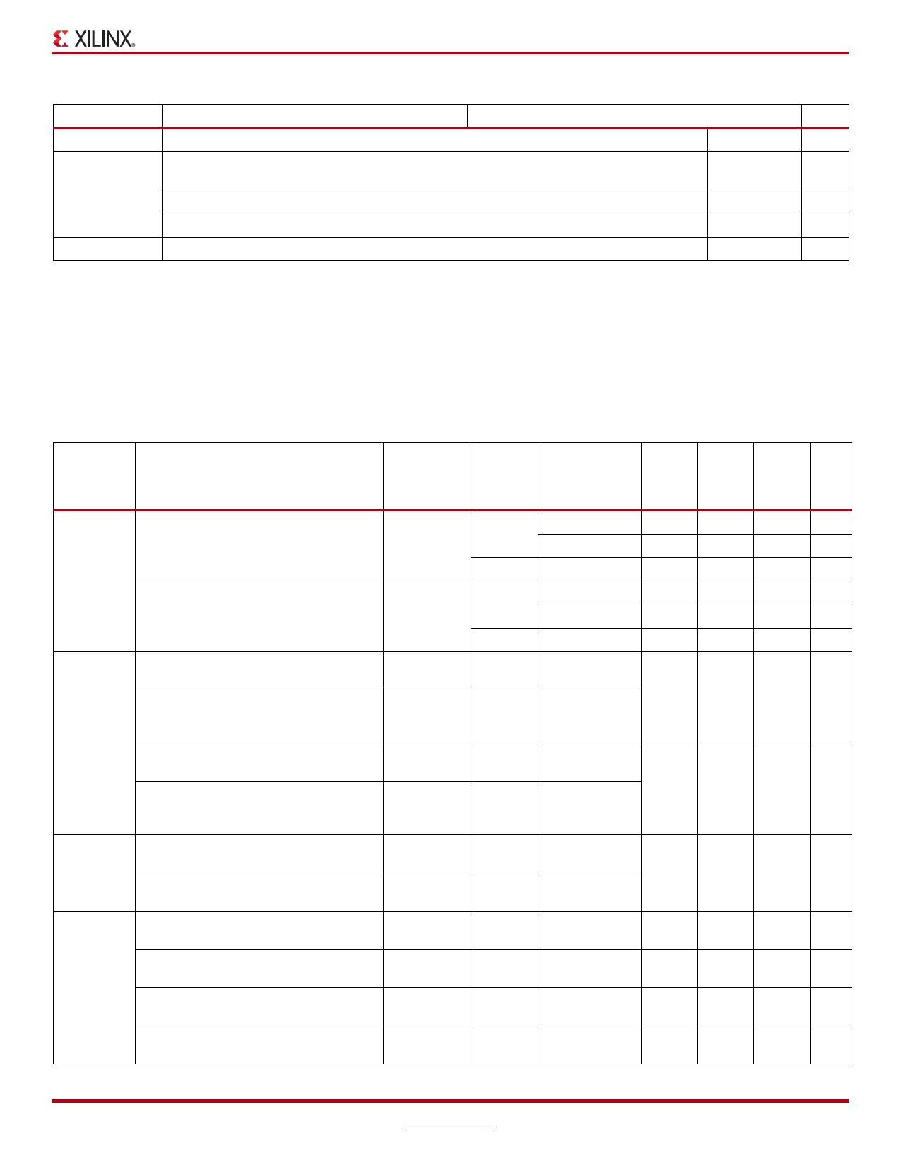 XC6SLX25 data sheet