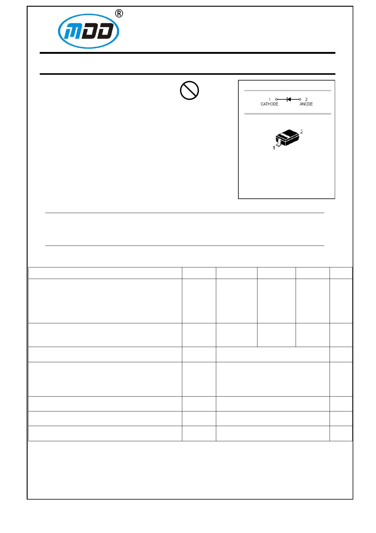 B0520LWS دیتاشیت PDF