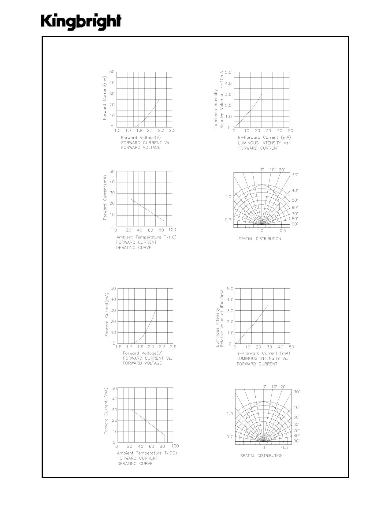 L-113GDT pdf, arduino