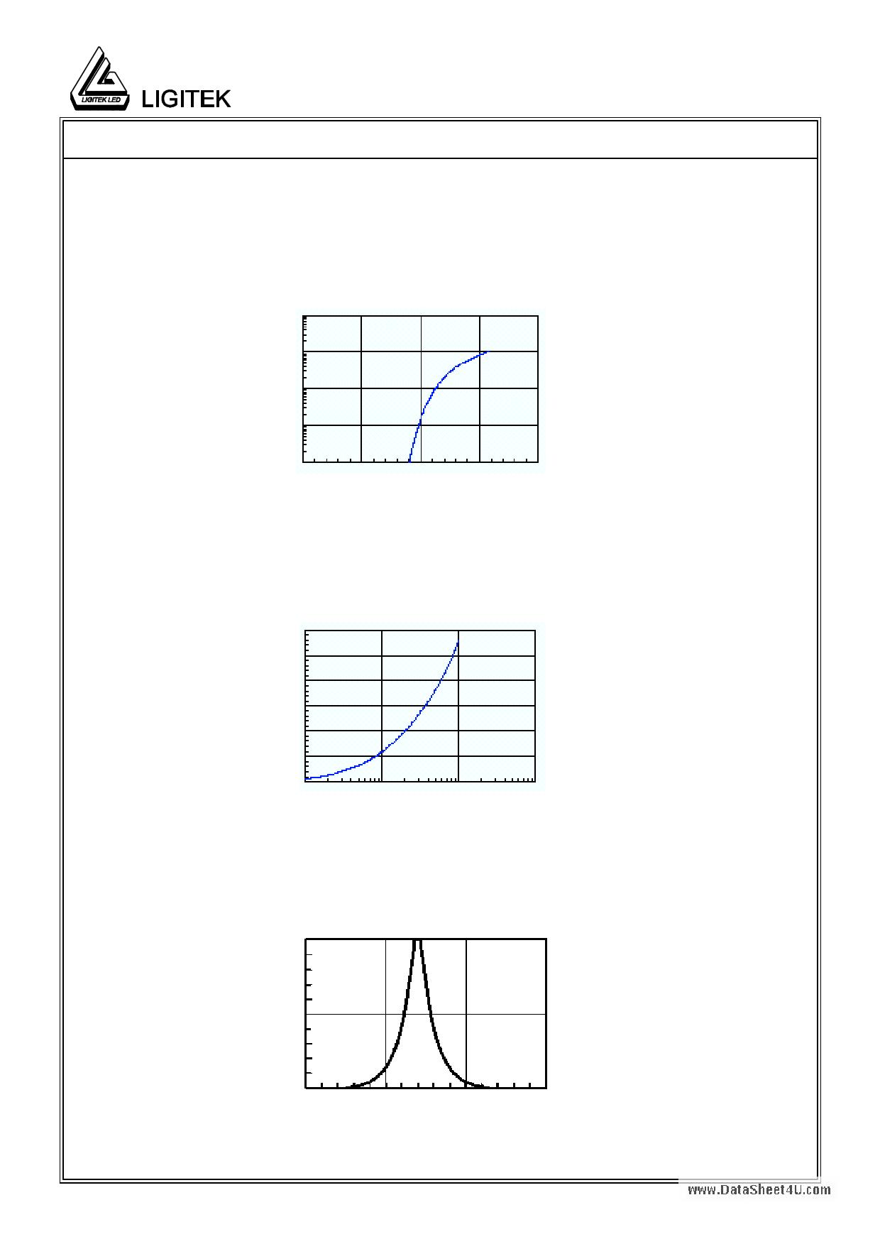 L-00501DBK-S-LF pdf
