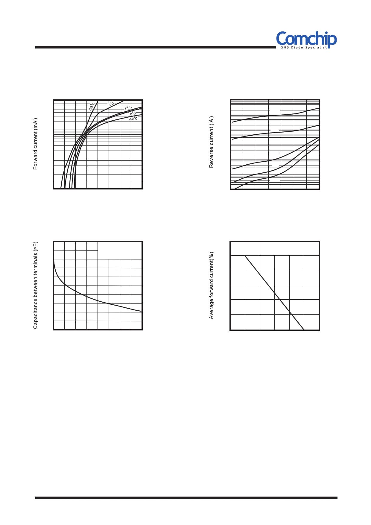 cdbur70-hf datasheet pdf   pinout