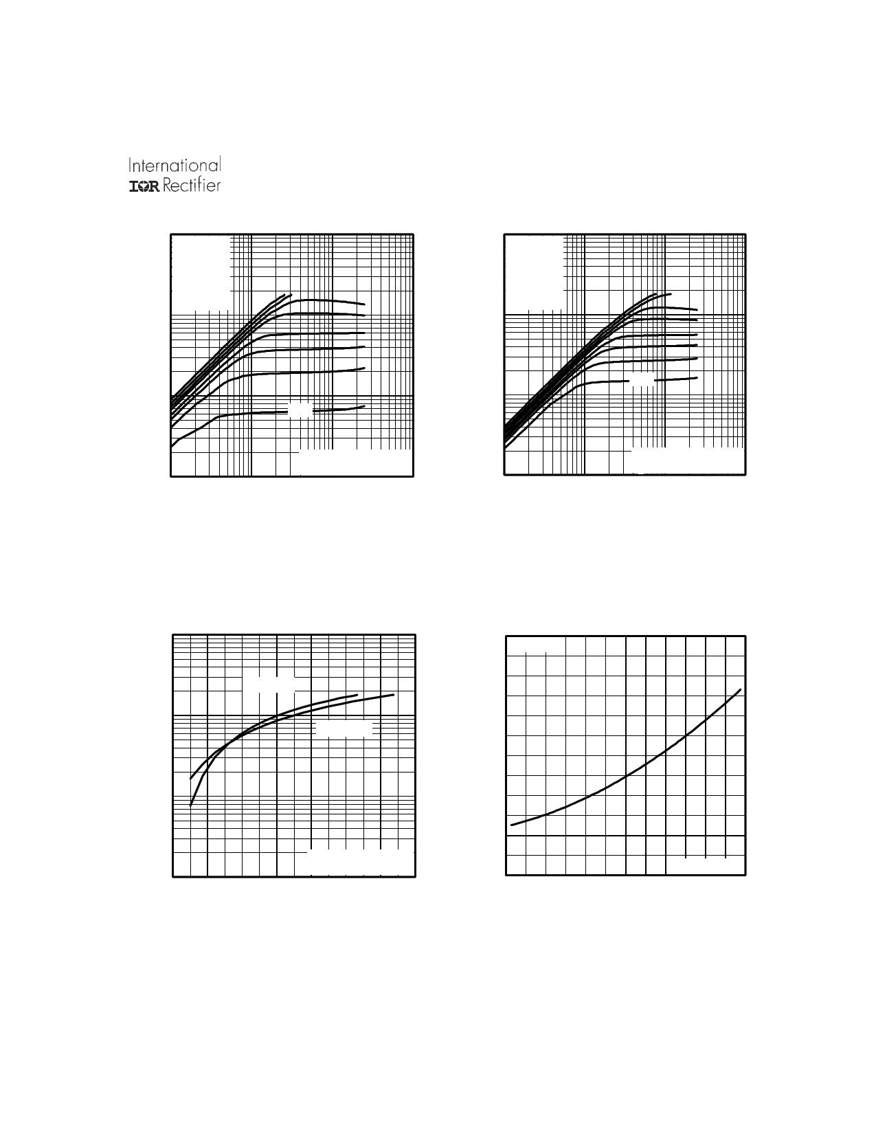 IRFZ46N pdf, ピン配列