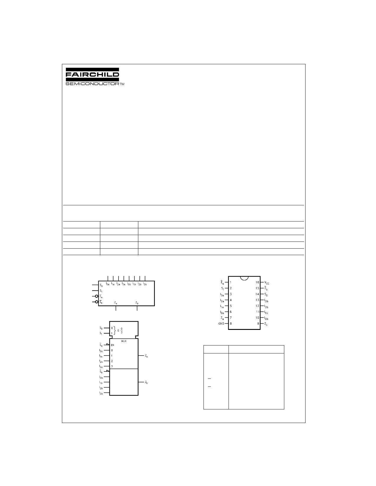 74VHC153 دیتاشیت PDF