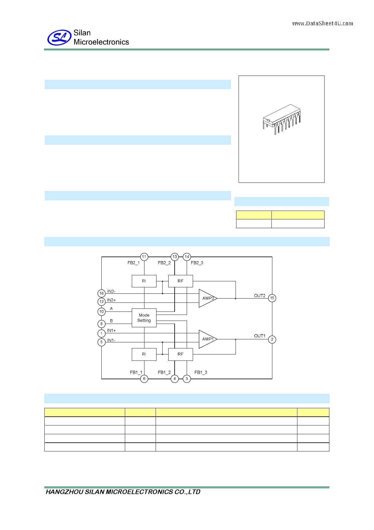 SA2078 دیتاشیت PDF