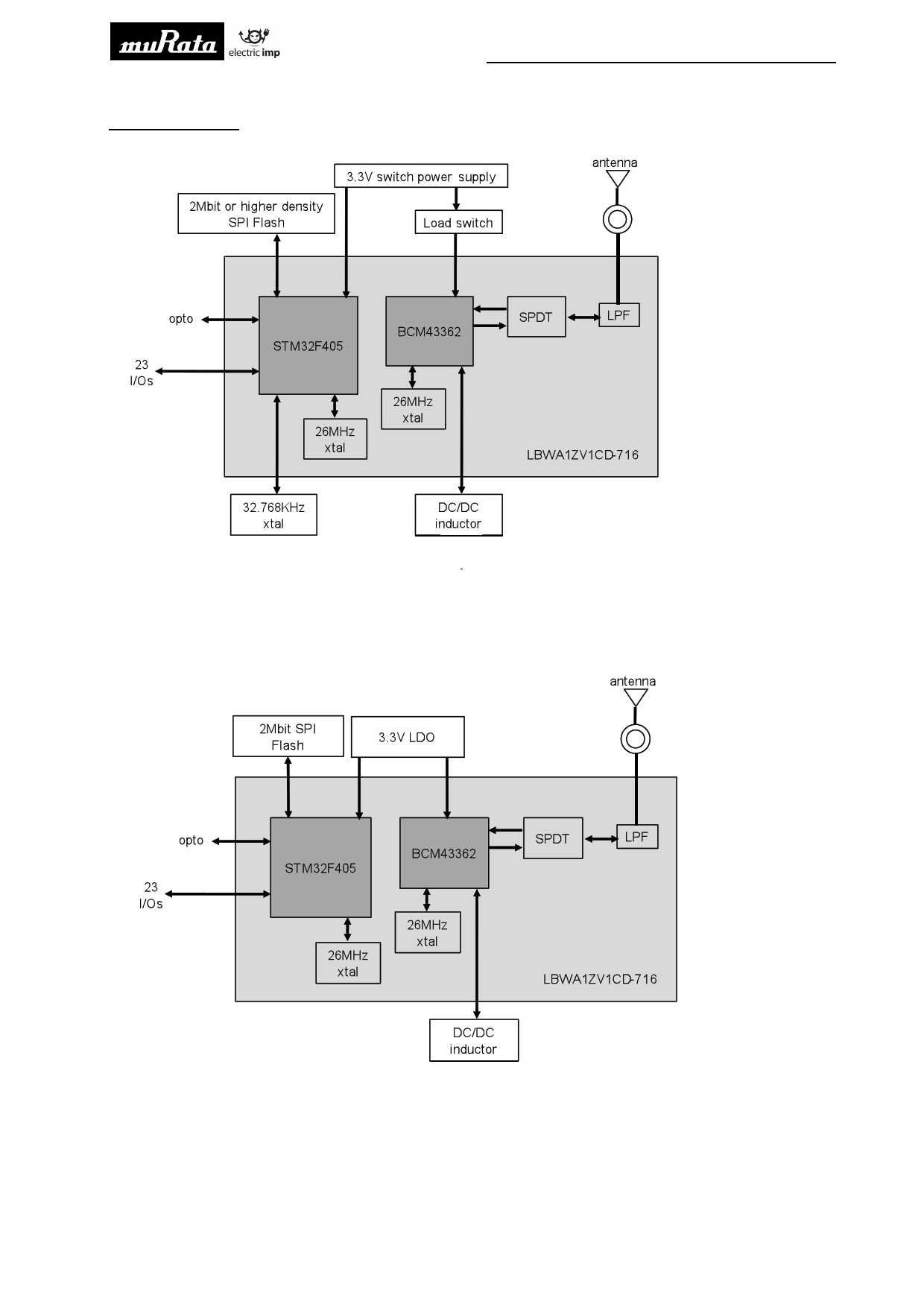 LBWA1ZV1CD-716 pdf