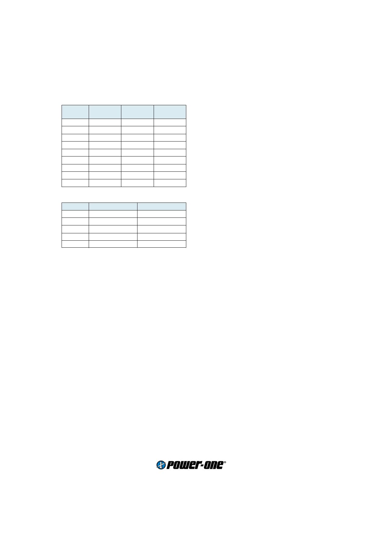 48IML10-0503-3 pdf, 반도체, 판매, 대치품