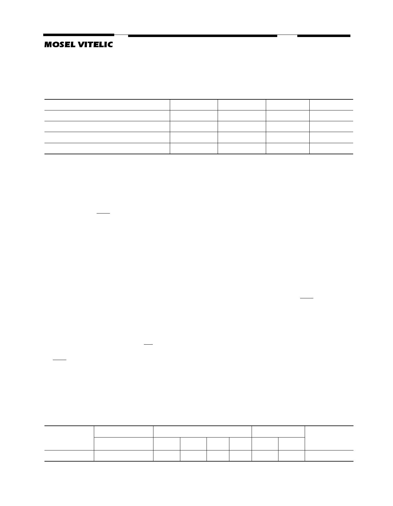 V58C2128804S datasheet