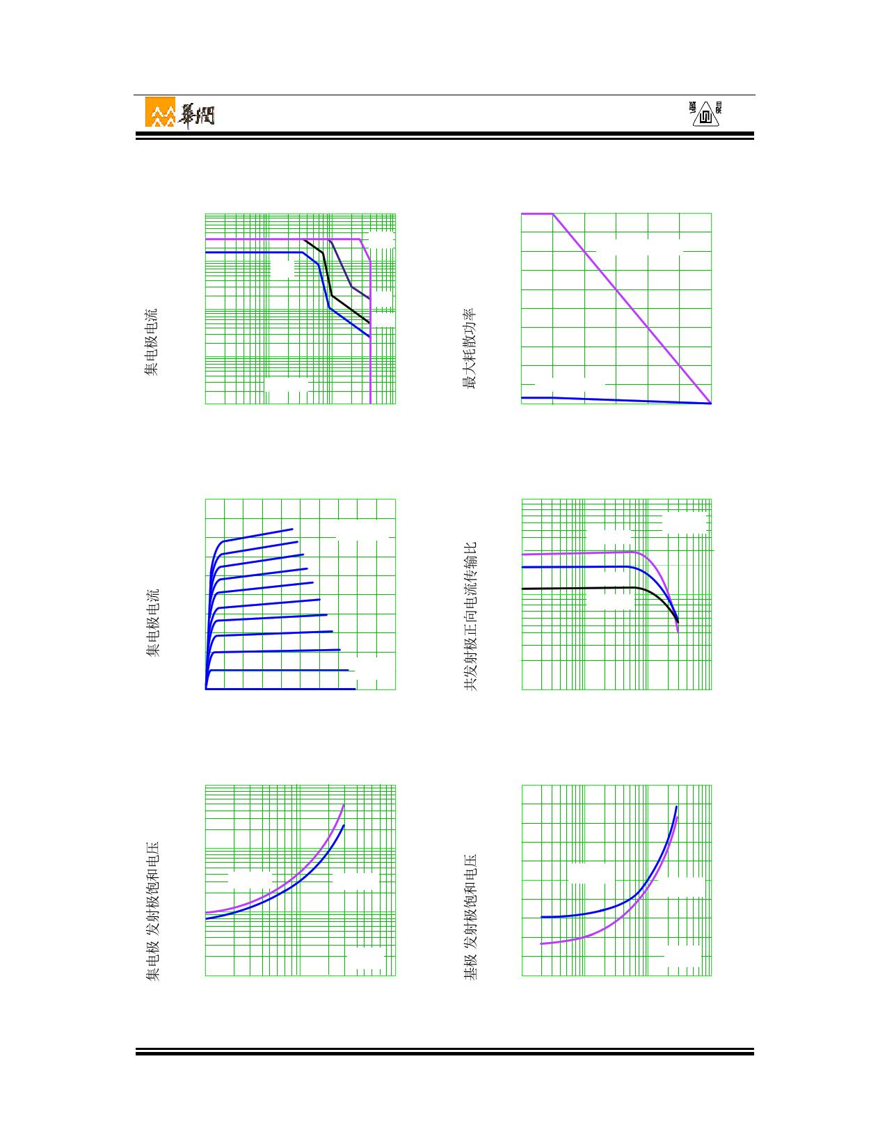 3DD13003F6D pdf, ピン配列
