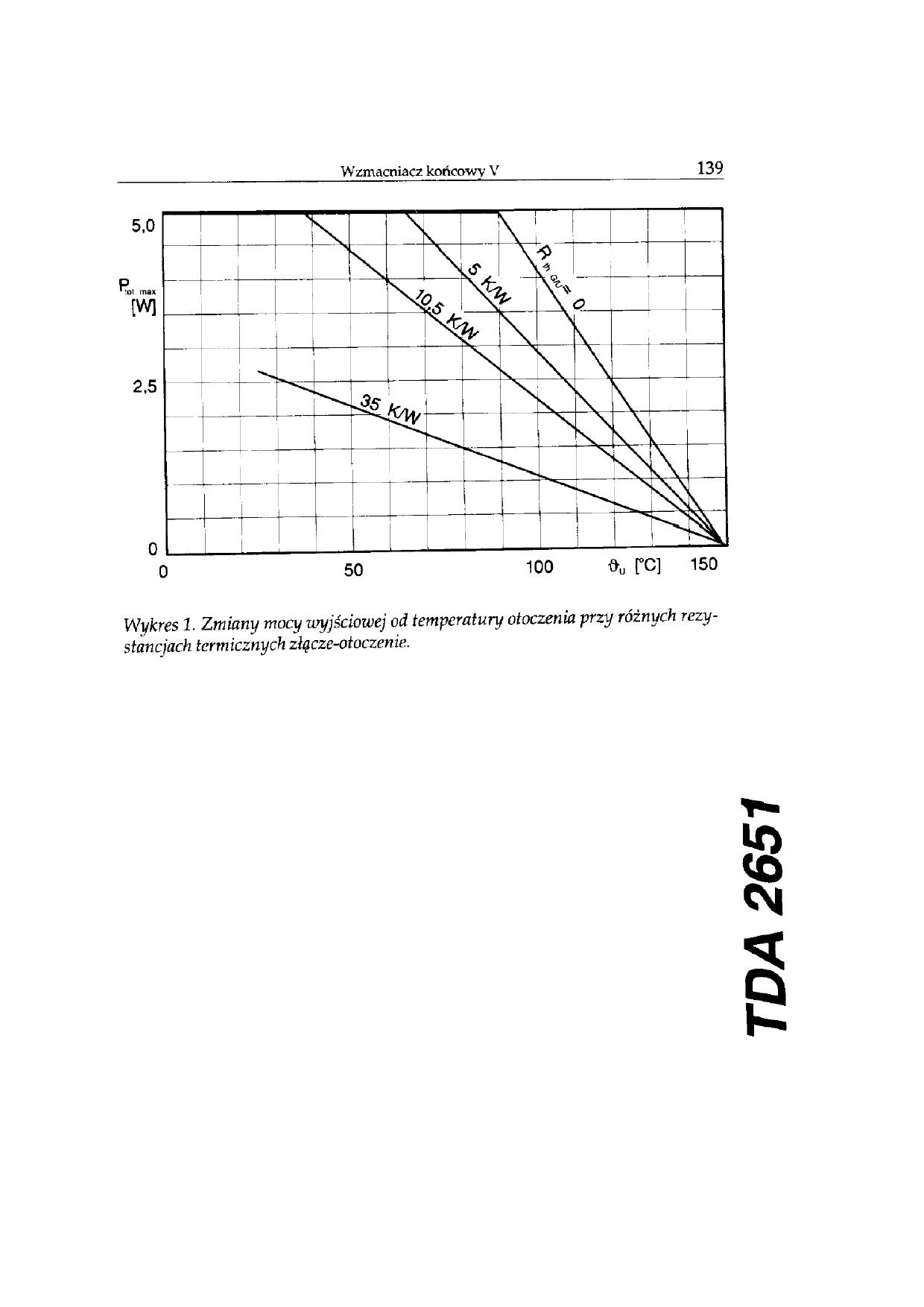 TDA2651 pdf