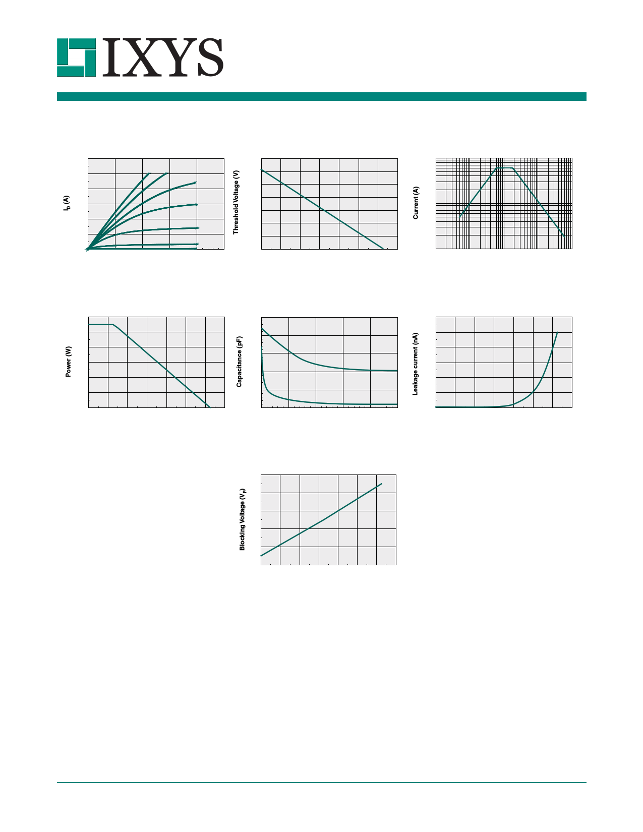 CPC3701 pdf, ピン配列