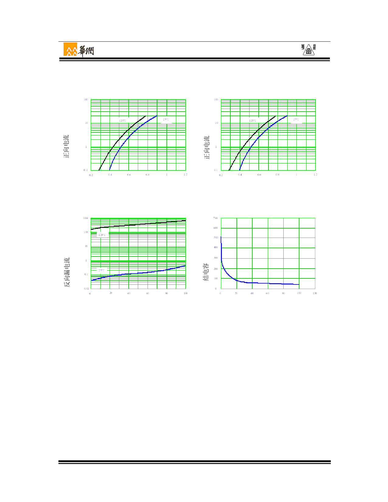 2CZ20100A8S pdf, ピン配列