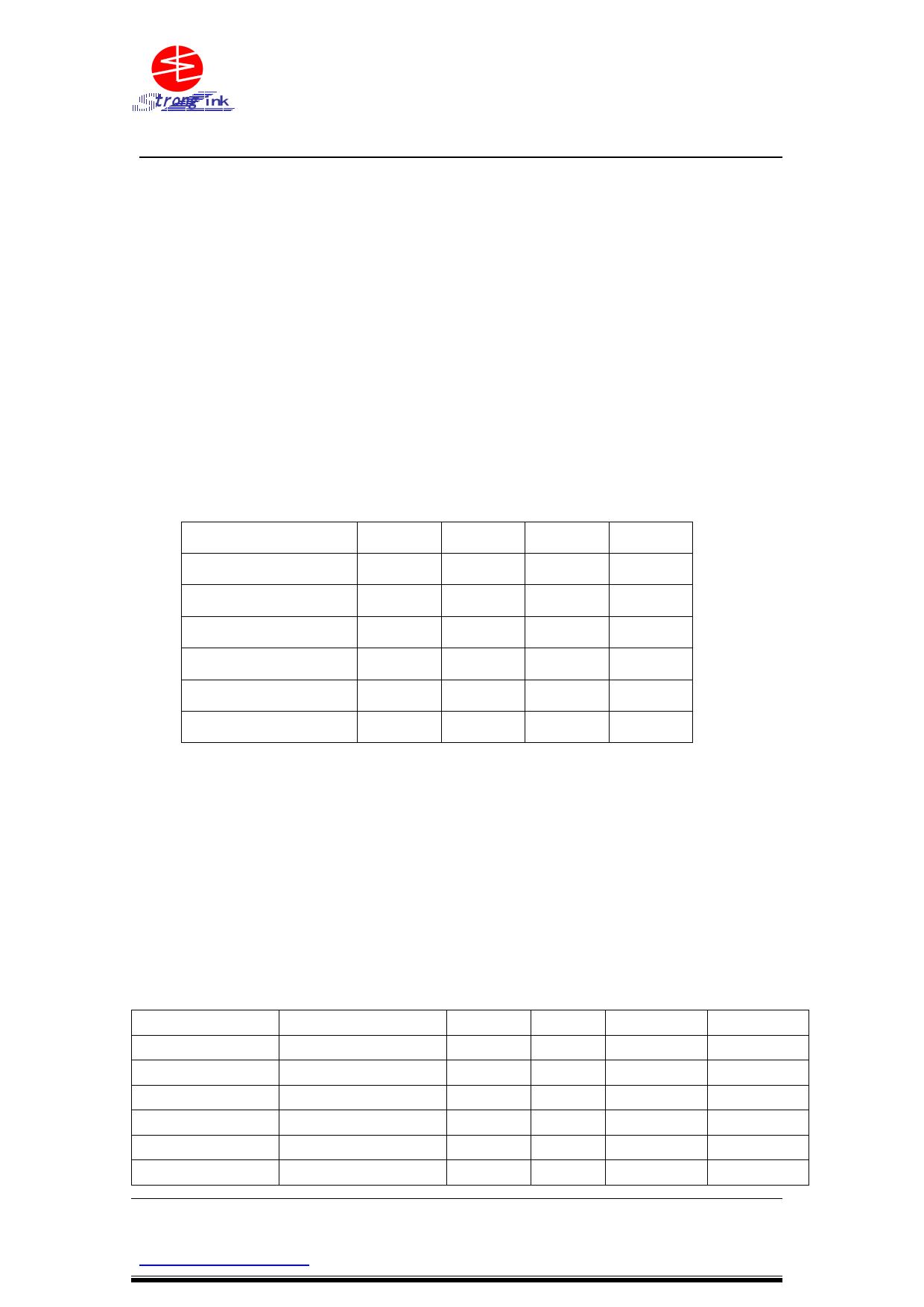 SL2128C pdf, ピン配列