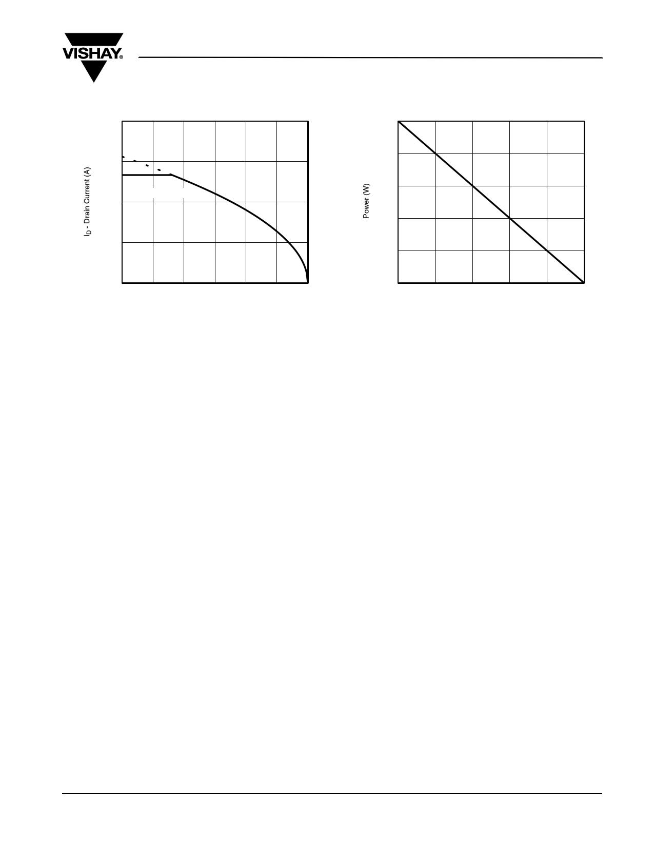 SI4436DY pdf