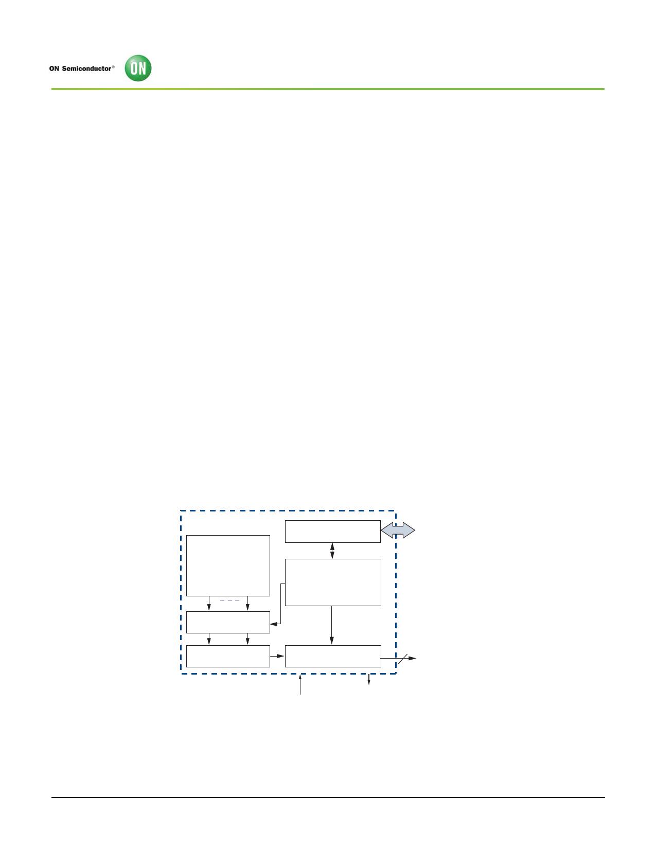 MT9V032 電子部品, 半導体
