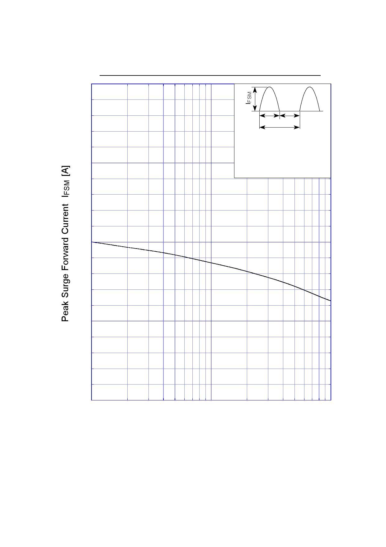 D5S4M pdf, 数据表