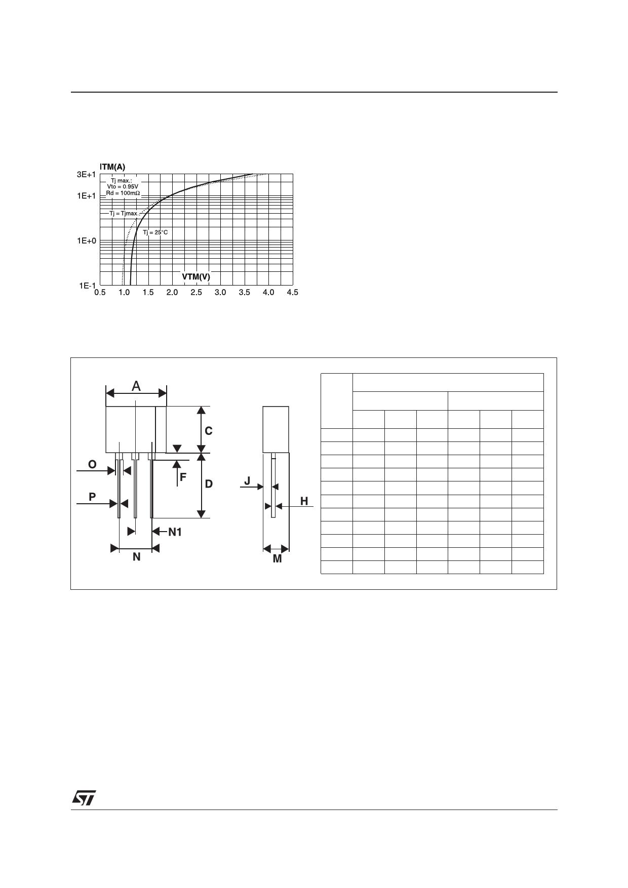 X0405NF1AA2 pdf